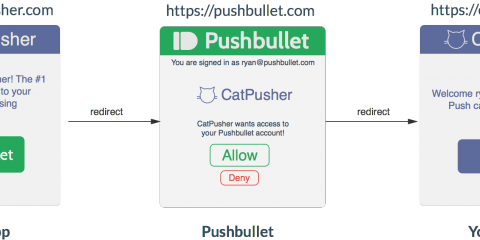 Push Notifications   cant get it working | XFROCKS